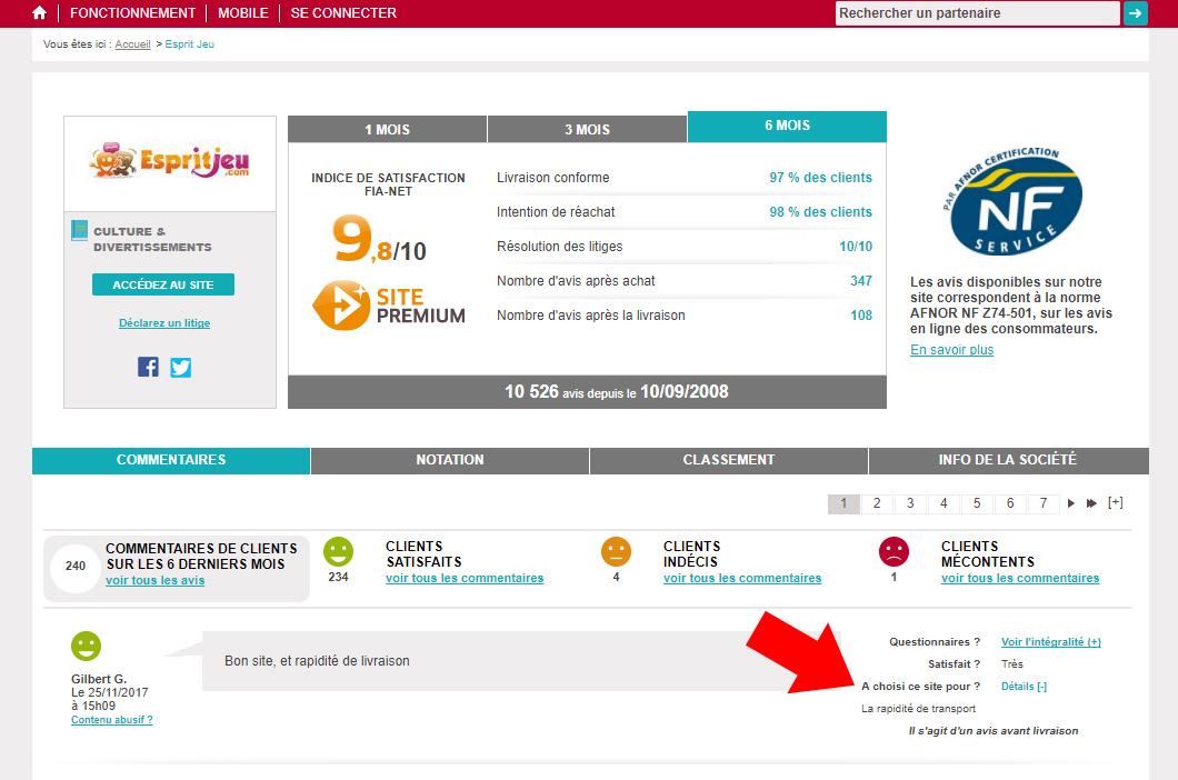 Fiche e-commerce FIA-NET