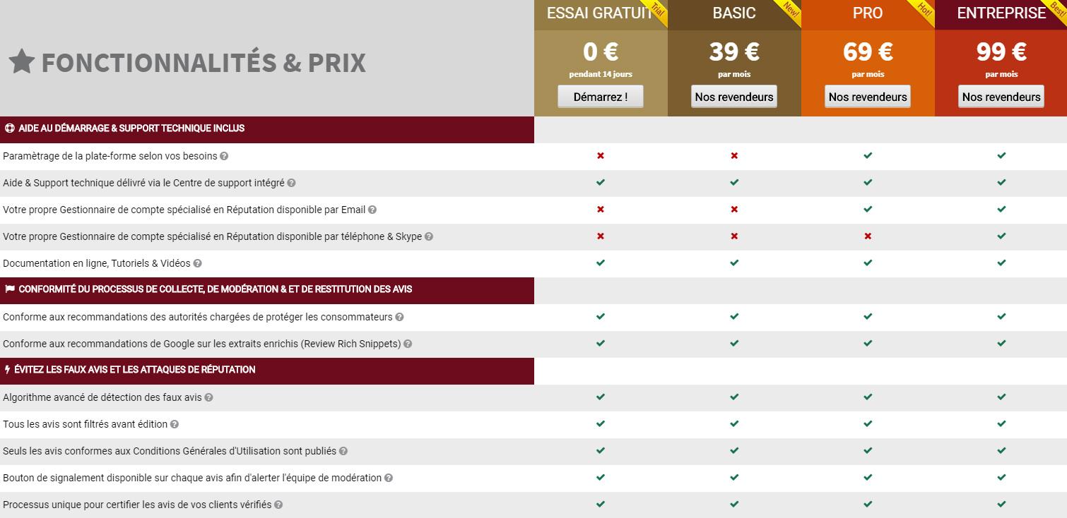 Prix pack Réputation Aegis