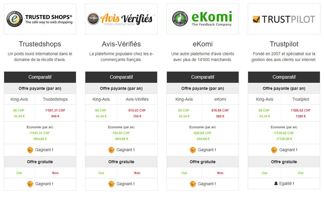 comparaison services avis-clients