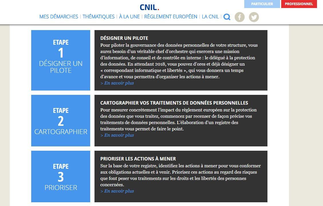 RGPD règles de la CNIL