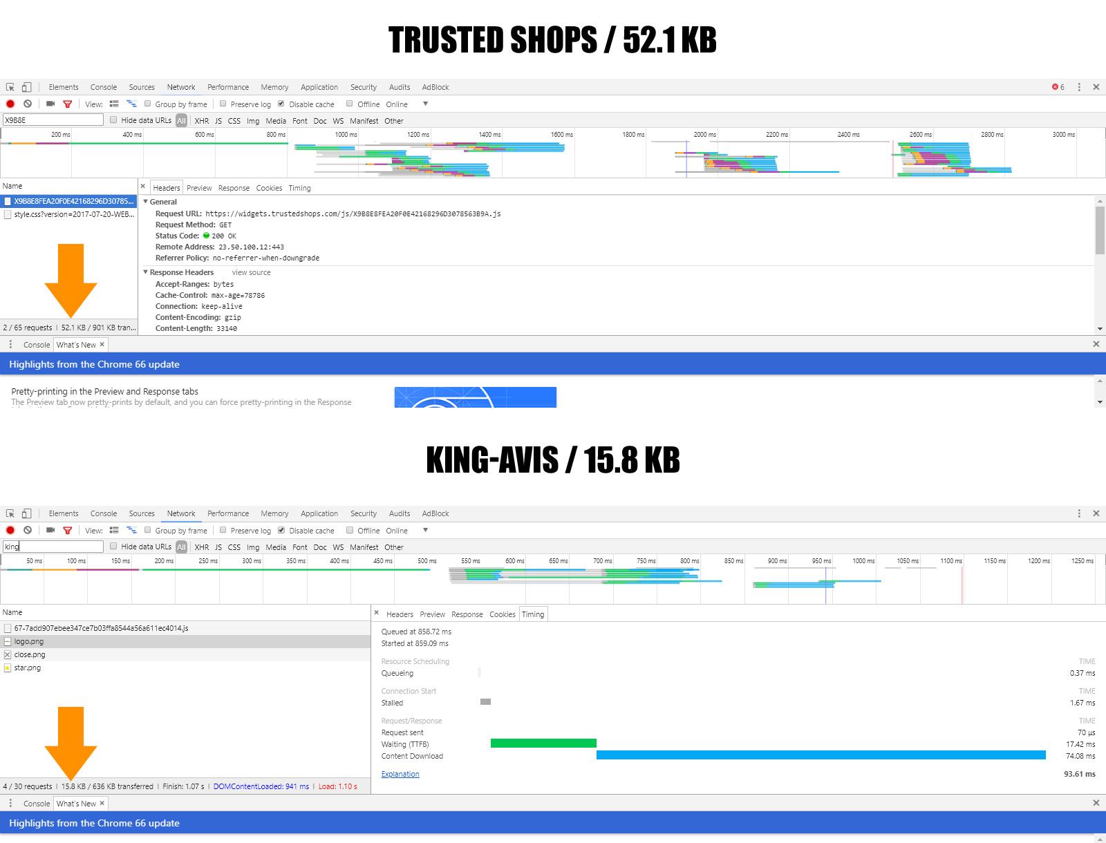 Trustedshops VS King-Avis