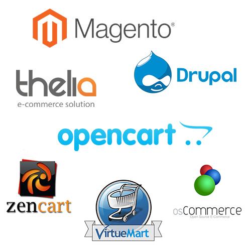 Einbindung über API